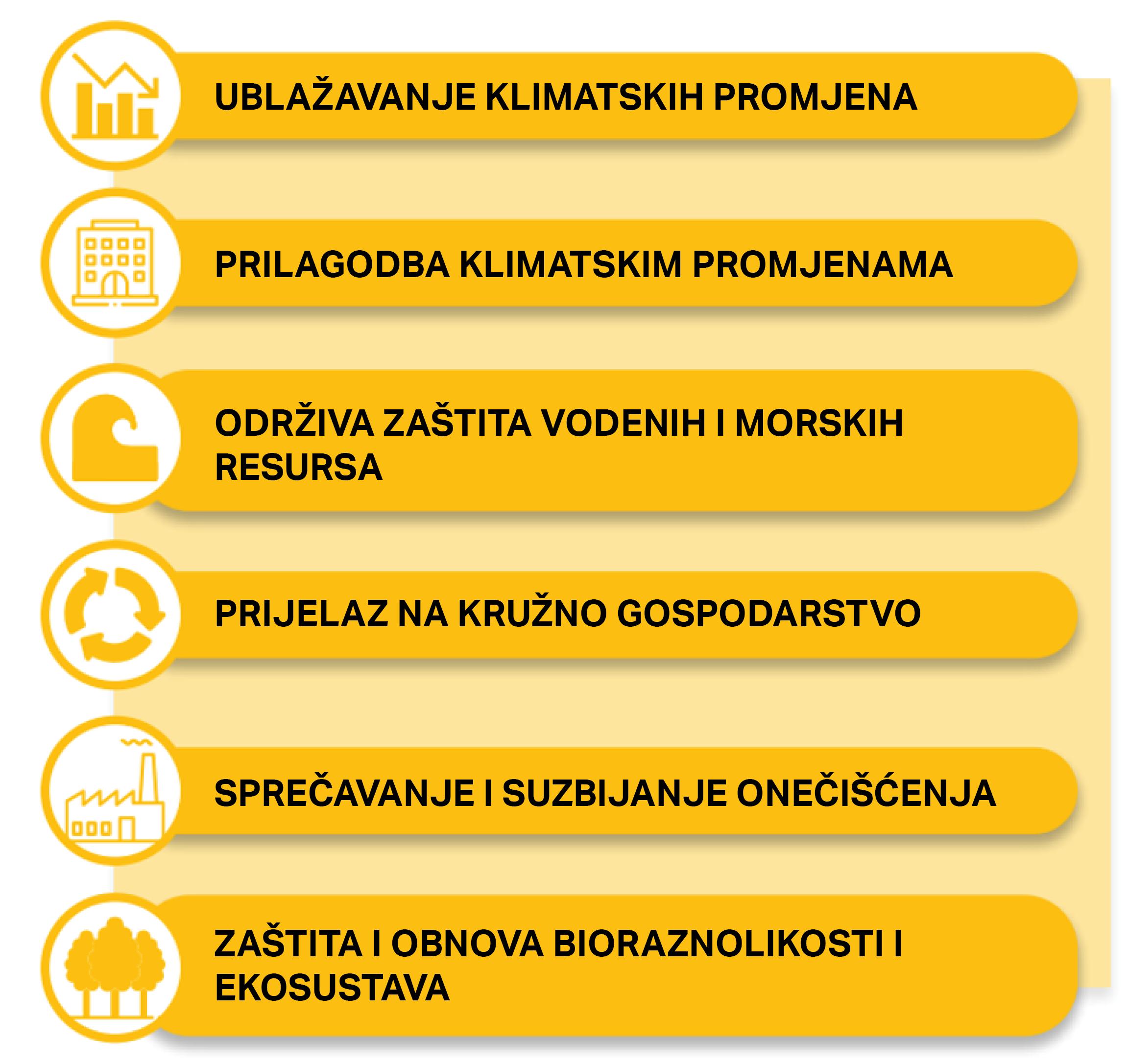 SLJEDEĆA GENERACIJA KORPORATIVNOG IZVJEŠTAVANJA O ODRŽIVOSTI Društveno odgovorno poslovanje u Hrvatskoj - Dop.hr